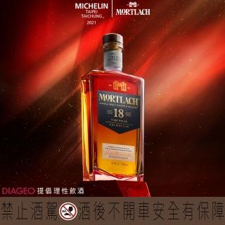 Mortlach 慕赫威士忌獨特風味成2021米其林...